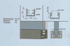 Уплотнитель 4-6,5 мм Азов
